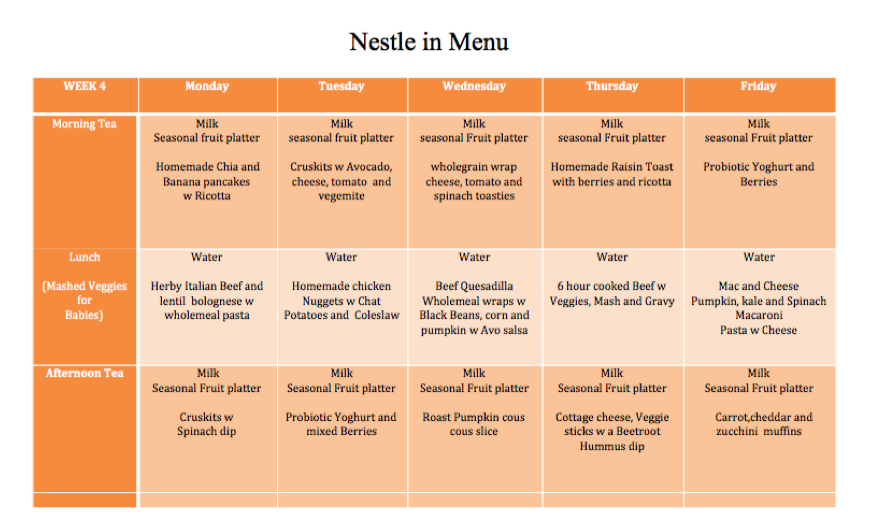 Nestle In Menu